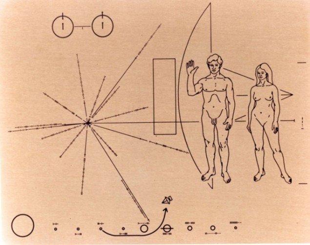 The Pioneer Plaque (1972). Design af Carl Sagan and Frank Drake. (Foto: NASA Ames Research Center).