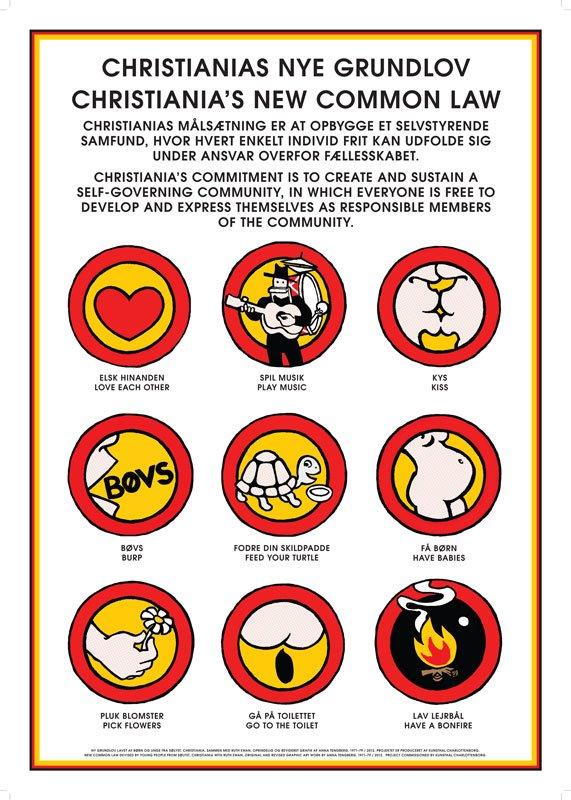 Ruth Ewan: Christianias Nye Grundlov, 2012. Foto: Plakat baseret på Christianias oprindelige grundlov samt idéer fra børne-workshop på Sølyst, Christiania. (Grafik af Anna Tengberg)