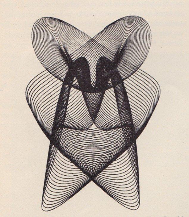 En abstrakt tegning? Nej, en grafisk fremstilling af pendulsvingninger. Illustration fra Hvad er et Ornament? af Asger Jorn (1948)