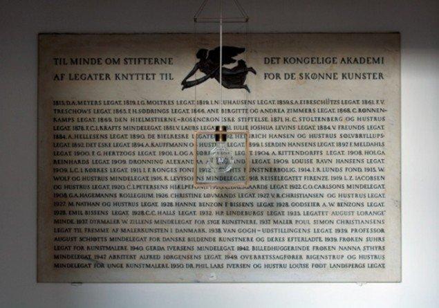 Fra Akademiets stiftelse i 1754 – i en tid, hvor mange af de humanistiske videnskaber blev grundlagt. (Foto: Tim Høgsberg)