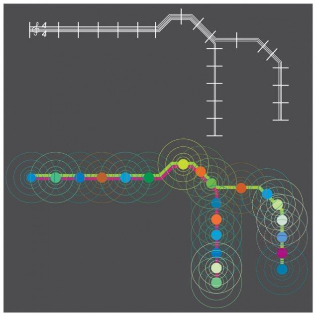 Under festivallen kan du opleve Will Owens interaktive lydværk Crossfade Commute, når du tager en tur i metroen. (grafik fra værket)