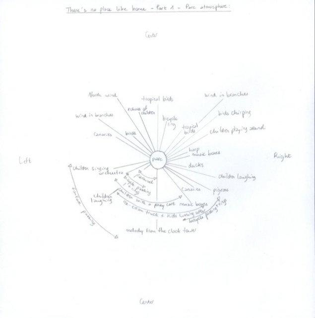 Marie Muller: There's no Place Like Home – Mapping the Sound part 1, 2009, Foto: Marie Muller. Diagrammet danner grundlag for lydeffekter og reallydsoptageler såsom fugleskrig, der indgår i en videoprojektion af et smukt tåget vinterlandskab