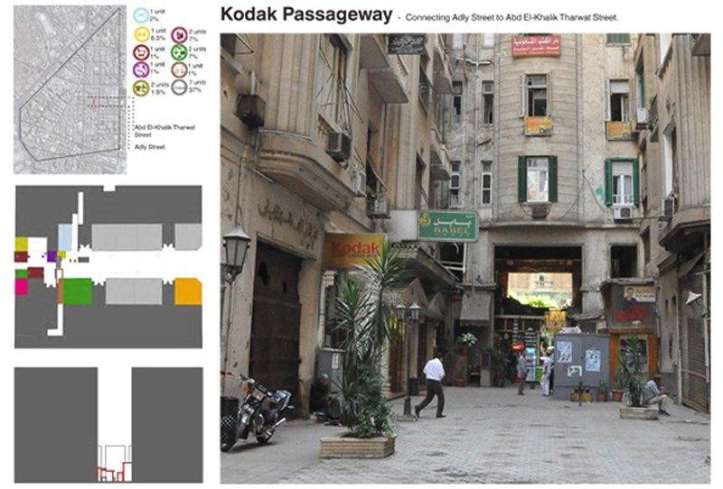 Cairo Downtown Passages, 2014. Et borgerinddragende byudviklingsprojekt af CLUSTER med deltagelse af både danske og egyptiske kunstnere og arkitekter. (© CLUSTERCAIRO.ORG)
