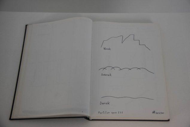 Henning Christiansen: _ _ _ _ //// /0/0/0, 2000. Skitse i notesbog. Foto: Thomas Gunnar Bagge