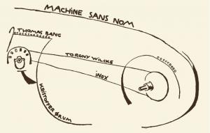Machine sans nom